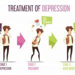 7 Kunci Penting Penanganan Depresi